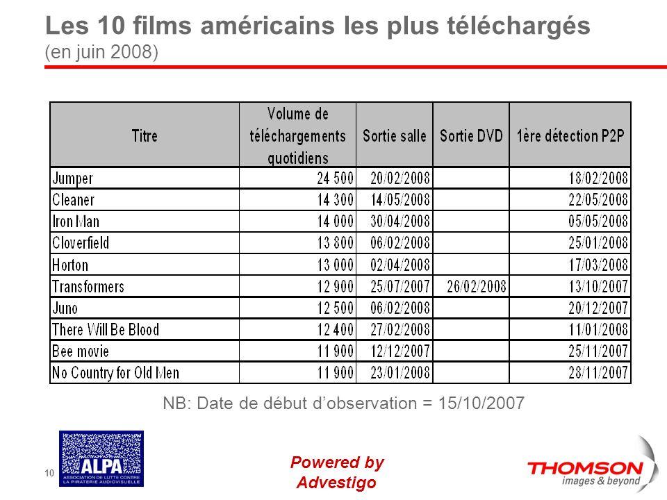 Powered by Advestigo 10 Les 10 films américains les plus téléchargés (en juin 2008) NB: Date de début dobservation = 15/10/2007