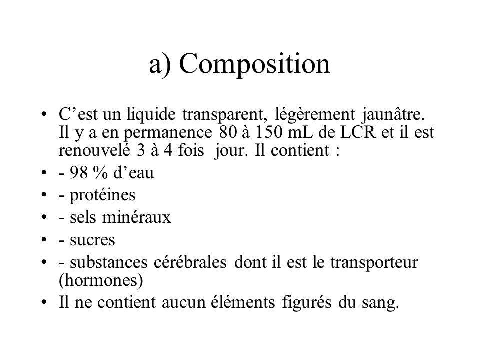a) Composition Cest un liquide transparent, légèrement jaunâtre. Il y a en permanence 80 à 150 mL de LCR et il est renouvelé 3 à 4 fois jour. Il conti