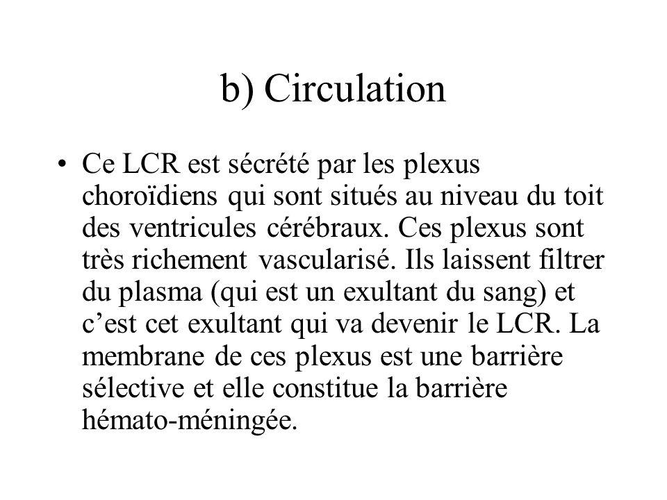 b) Circulation Ce LCR est sécrété par les plexus choroïdiens qui sont situés au niveau du toit des ventricules cérébraux. Ces plexus sont très richeme