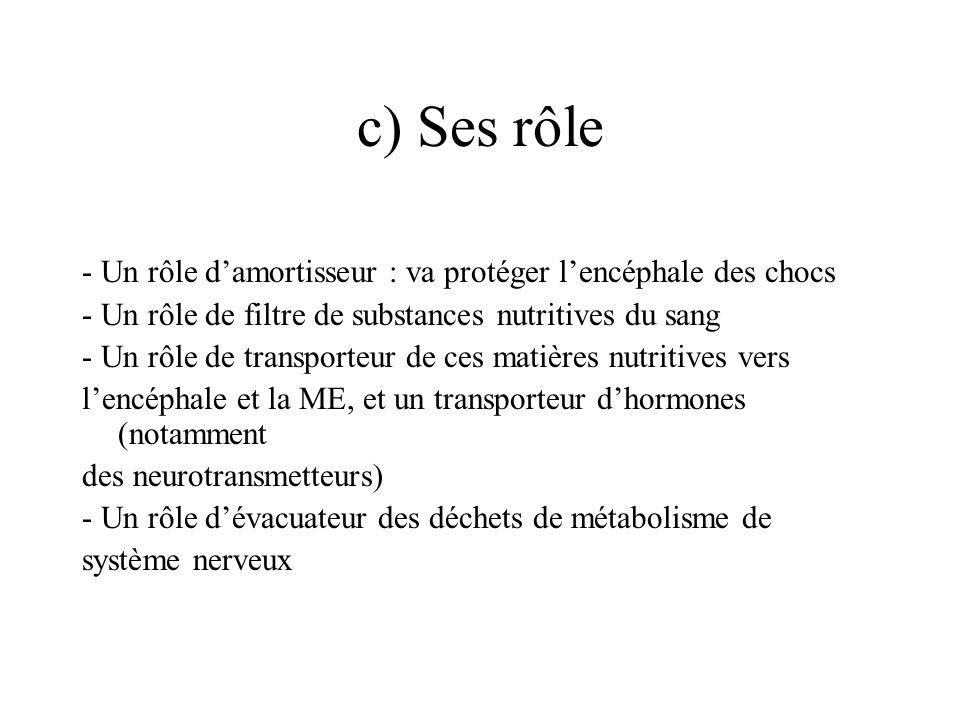 c) Ses rôle - Un rôle damortisseur : va protéger lencéphale des chocs - Un rôle de filtre de substances nutritives du sang - Un rôle de transporteur d