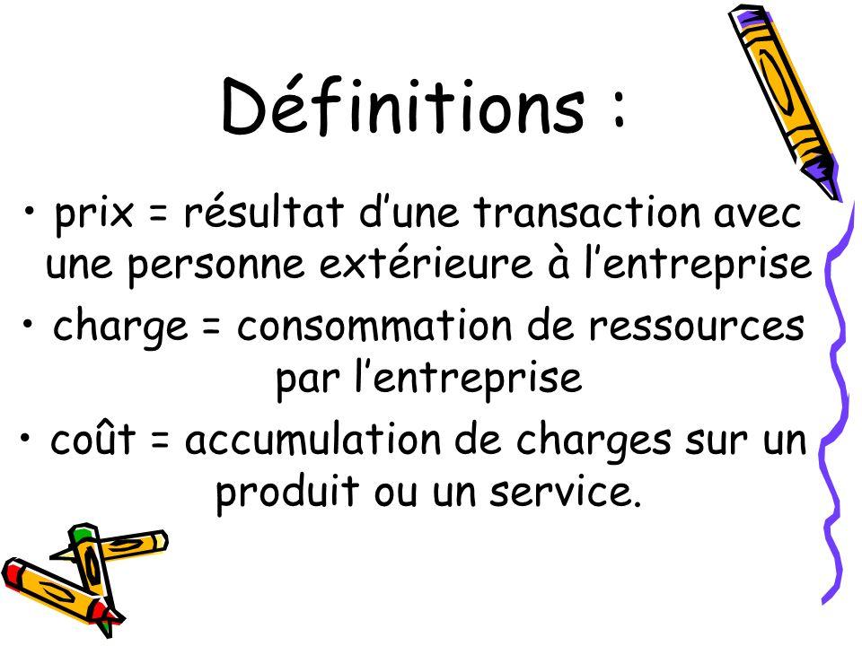 Définitions : prix = résultat dune transaction avec une personne extérieure à lentreprise charge = consommation de ressources par lentreprise coût = a
