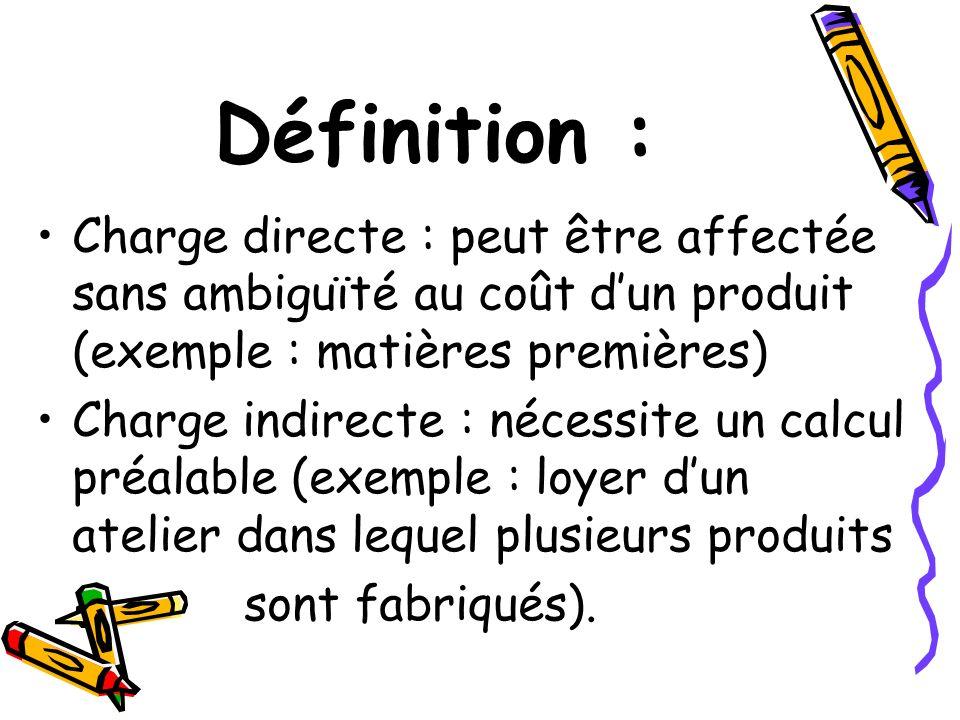 Définition : Charge directe : peut être affectée sans ambiguïté au coût dun produit (exemple : matières premières) Charge indirecte : nécessite un cal