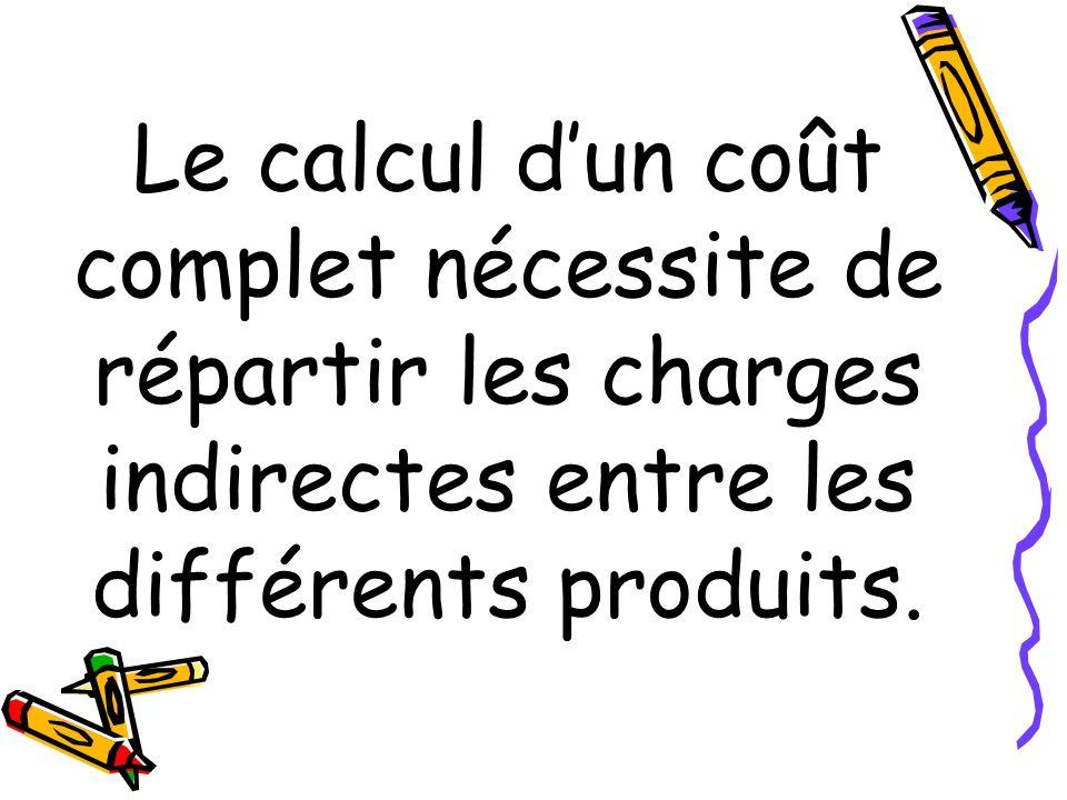 Le calcul dun coût complet nécessite de répartir les charges indirectes entre les différents produits.