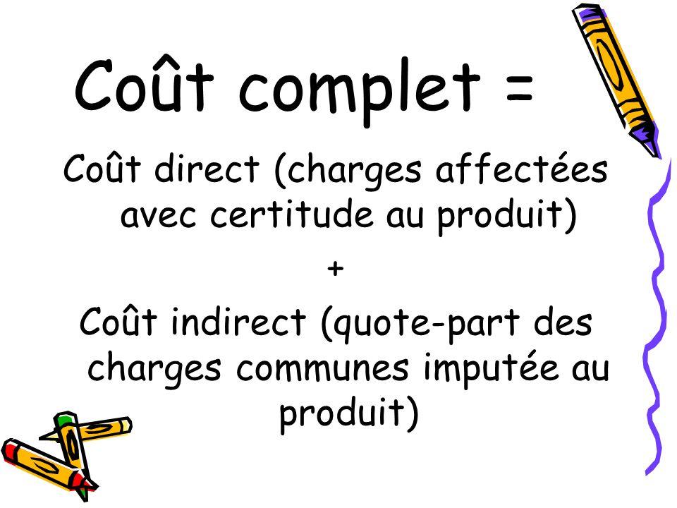Coût direct (charges affectées avec certitude au produit) + Coût indirect (quote-part des charges communes imputée au produit) Coût complet =