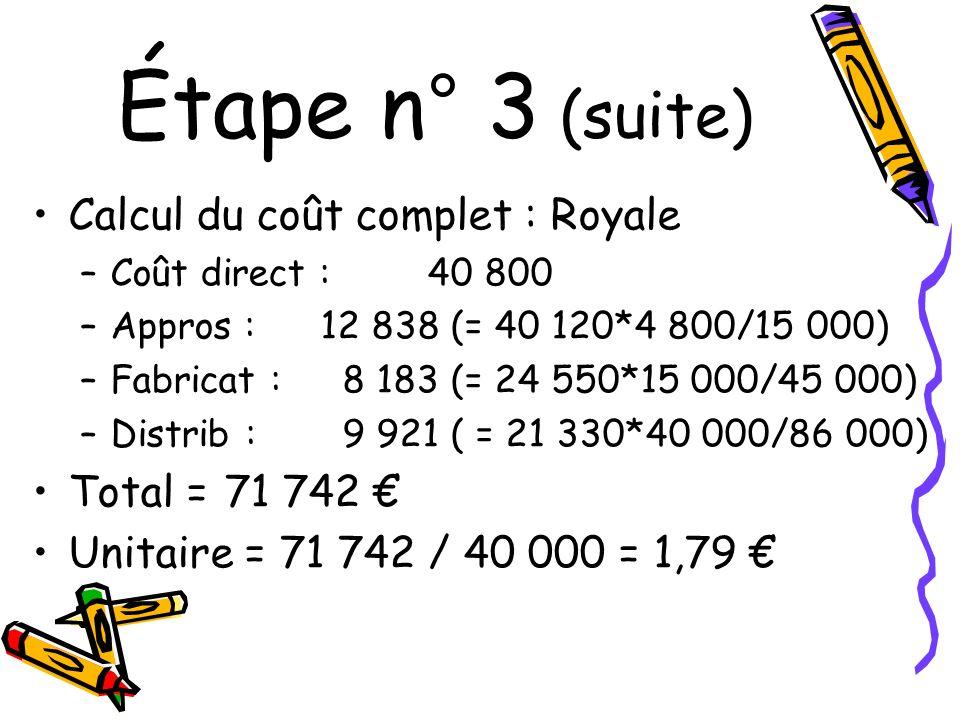 Étape n° 3 (suite) Calcul du coût complet : Royale –Coût direct : 40 800 –Appros : 12 838 (= 40 120*4 800/15 000) –Fabricat : 8 183 (= 24 550*15 000/4