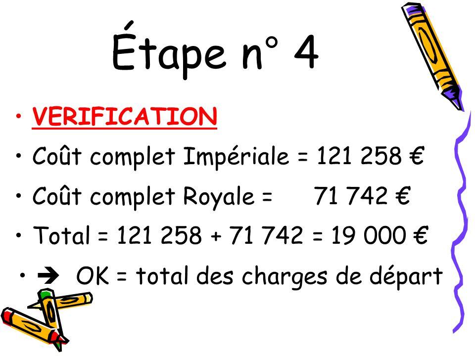 Étape n° 4 VERIFICATION Coût complet Impériale = 121 258 Coût complet Royale = 71 742 Total = 121 258 + 71 742 = 19 000 OK = total des charges de dépa