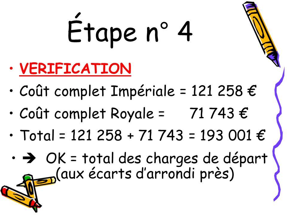 Étape n° 4 VERIFICATION Coût complet Impériale = 121 258 Coût complet Royale = 71 743 Total = 121 258 + 71 743 = 193 001 OK = total des charges de dép