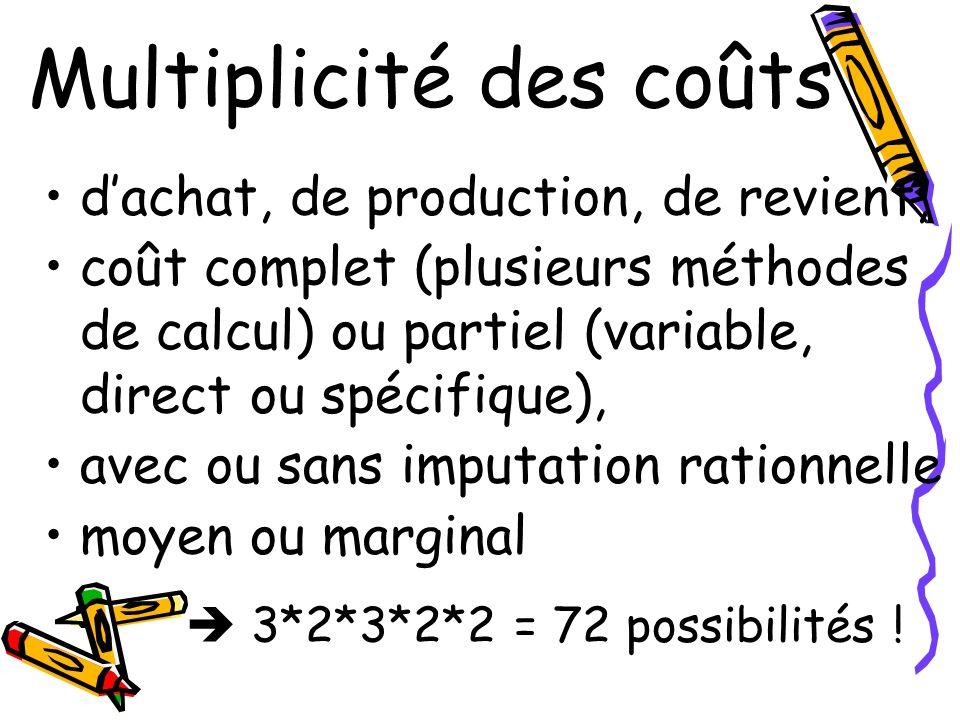 Multiplicité des coûts dachat, de production, de revient, coût complet (plusieurs méthodes de calcul) ou partiel (variable, direct ou spécifique), ave