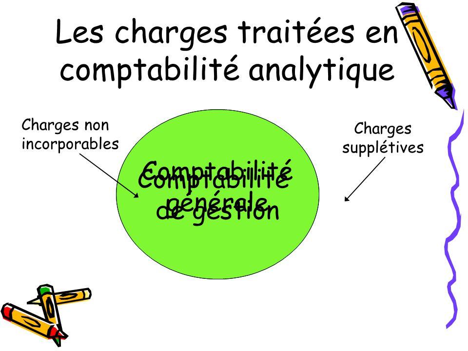 Les charges traitées en comptabilité analytique Comptabilité de gestion Comptabilité générale Charges non incorporables Charges supplétives