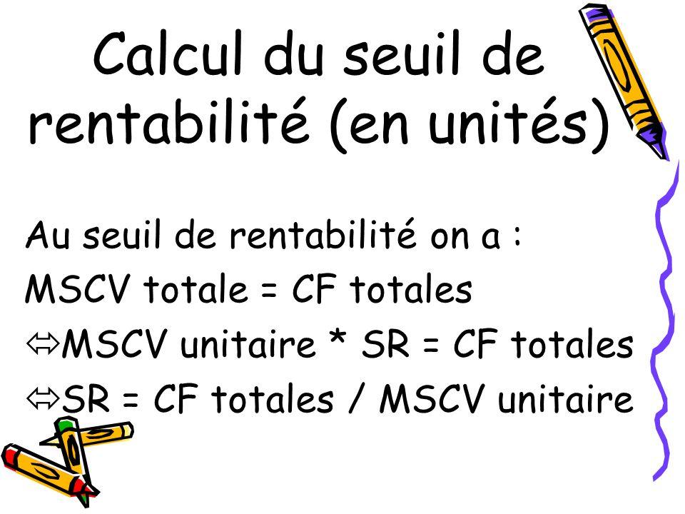 Calcul du seuil de rentabilité (en unités) Au seuil de rentabilité on a : MSCV totale = CF totales MSCV unitaire * SR = CF totales SR = CF totales / M