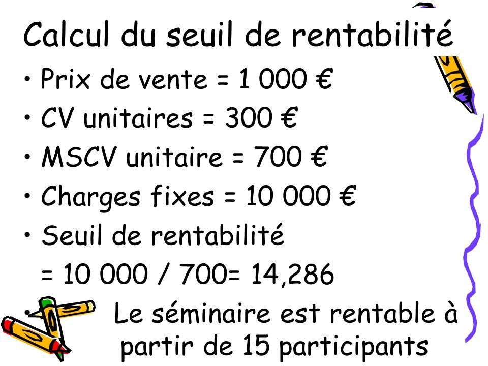 Prix de vente = 1 000 CV unitaires = 300 MSCV unitaire = 700 Charges fixes = 10 000 Seuil de rentabilité = 10 000 / 700= 14,286 Le séminaire est renta