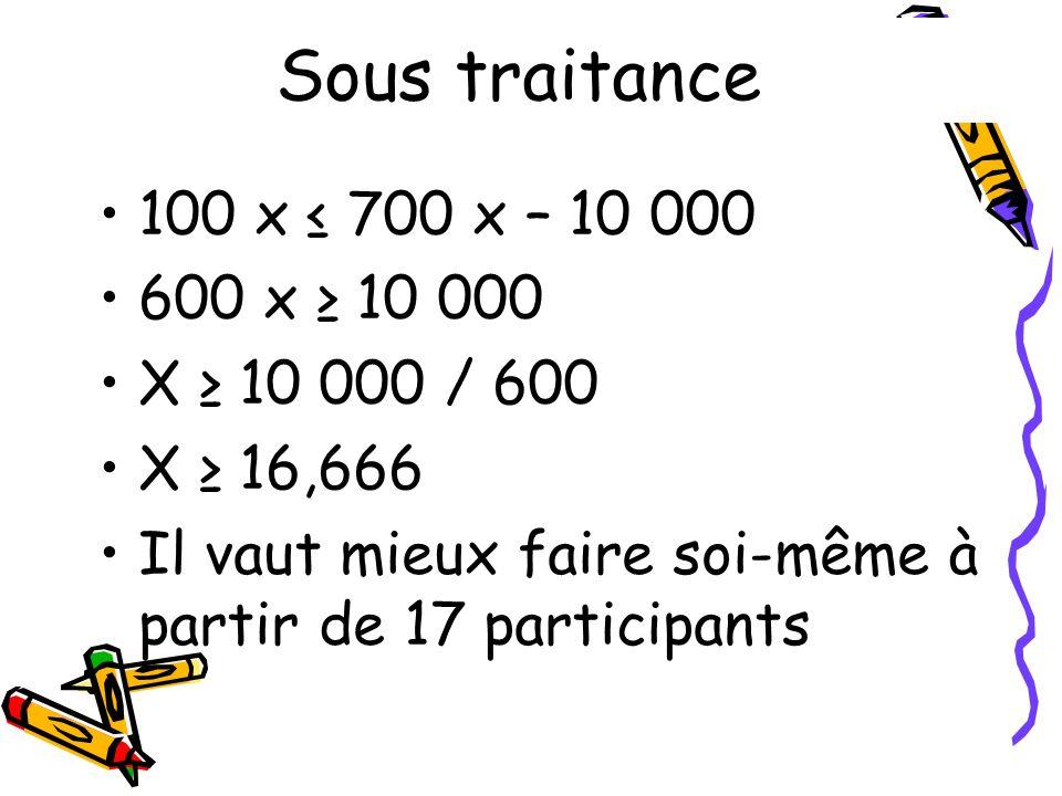 100 x 700 x – 10 000 600 x 10 000 X 10 000 / 600 X 16,666 Il vaut mieux faire soi-même à partir de 17 participants Sous traitance