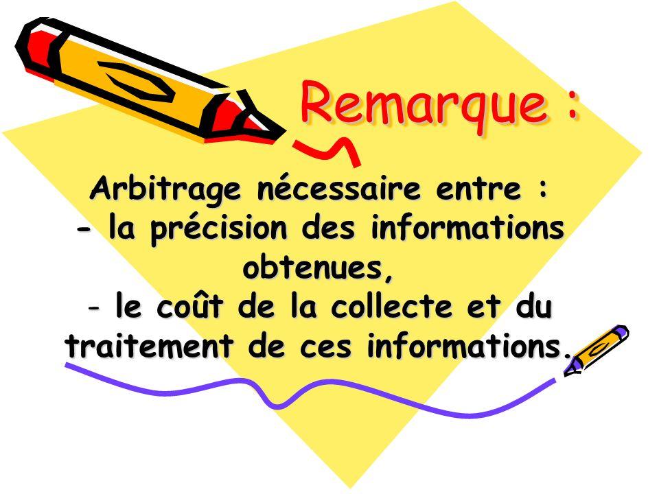 Remarque : Arbitrage nécessaire entre : - la précision des informations obtenues, - le coût de la collecte et du traitement de ces informations.