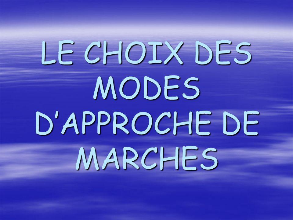 LE CHOIX DES MODES DAPPROCHE DE MARCHES