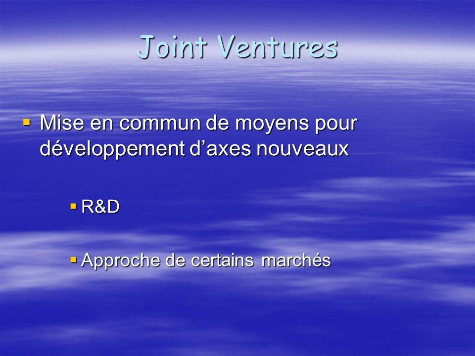 Joint Ventures Mise en commun de moyens pour développement daxes nouveaux Mise en commun de moyens pour développement daxes nouveaux R&D R&D Approche de certains marchés Approche de certains marchés