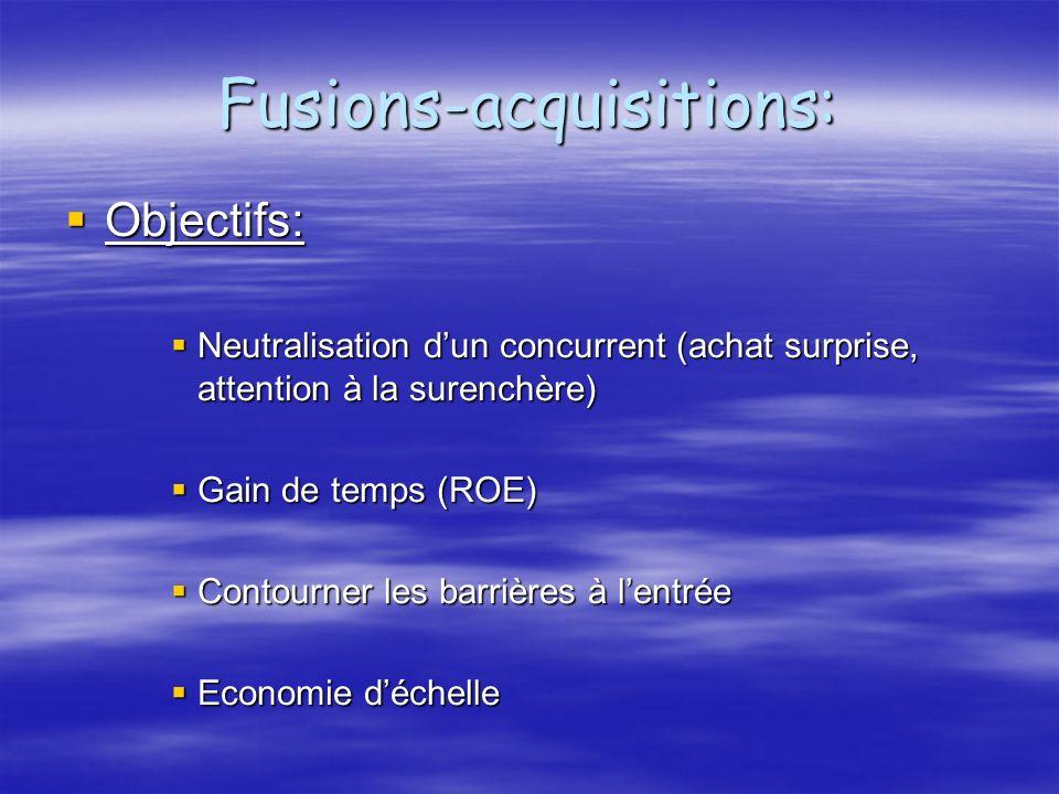 Les différents modèles de fusions: Absorption Absorption Apport de titre Apport de titre Apport partiel dactif Apport partiel dactif