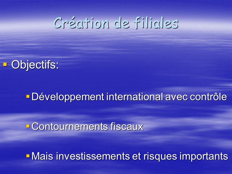 Création de filiales Objectifs: Objectifs: Développement international avec contrôle Développement international avec contrôle Contournements fiscaux Contournements fiscaux Mais investissements et risques importants Mais investissements et risques importants