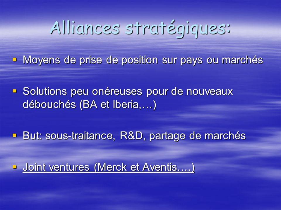 Alliances stratégiques: Moyens de prise de position sur pays ou marchés Moyens de prise de position sur pays ou marchés Solutions peu onéreuses pour de nouveaux débouchés (BA et Iberia,…) Solutions peu onéreuses pour de nouveaux débouchés (BA et Iberia,…) But: sous-traitance, R&D, partage de marchés But: sous-traitance, R&D, partage de marchés Joint ventures (Merck et Aventis….) Joint ventures (Merck et Aventis….)