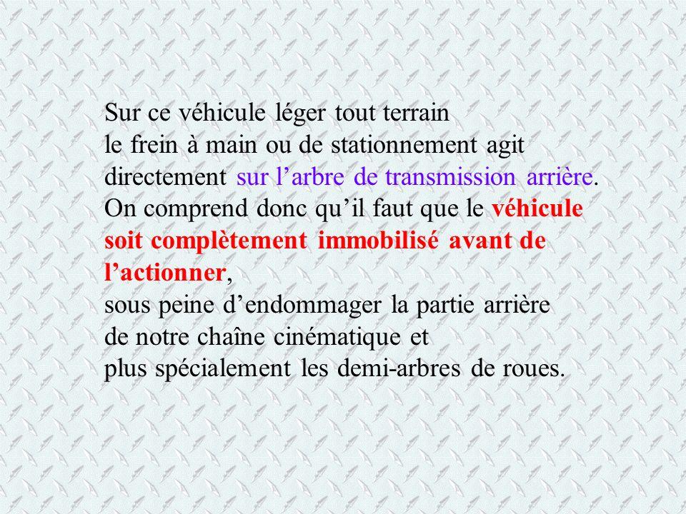 AUTRES PARTICULARITES Boite de transfert Cable de frein à main Transmission arrière Tambour de Frein à main