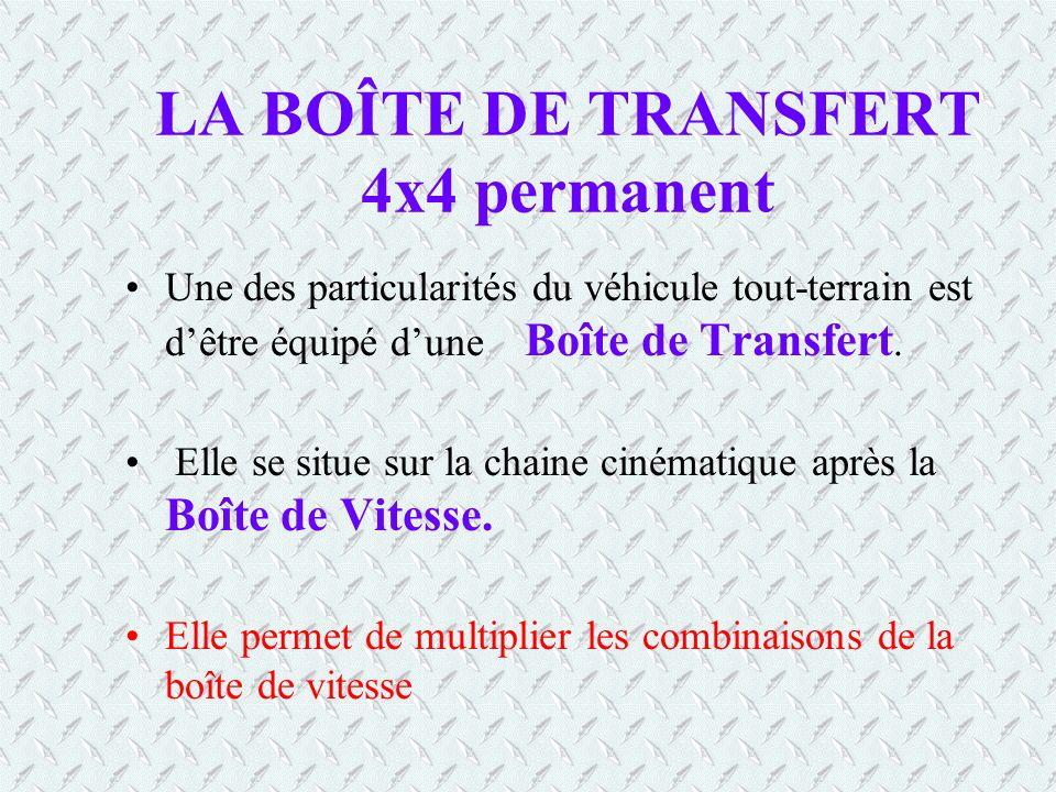 LA BOÎTE DE TRANSFERT 4x4 permanent Une des particularités du véhicule tout-terrain est dêtre équipé dune Boîte de Transfert.