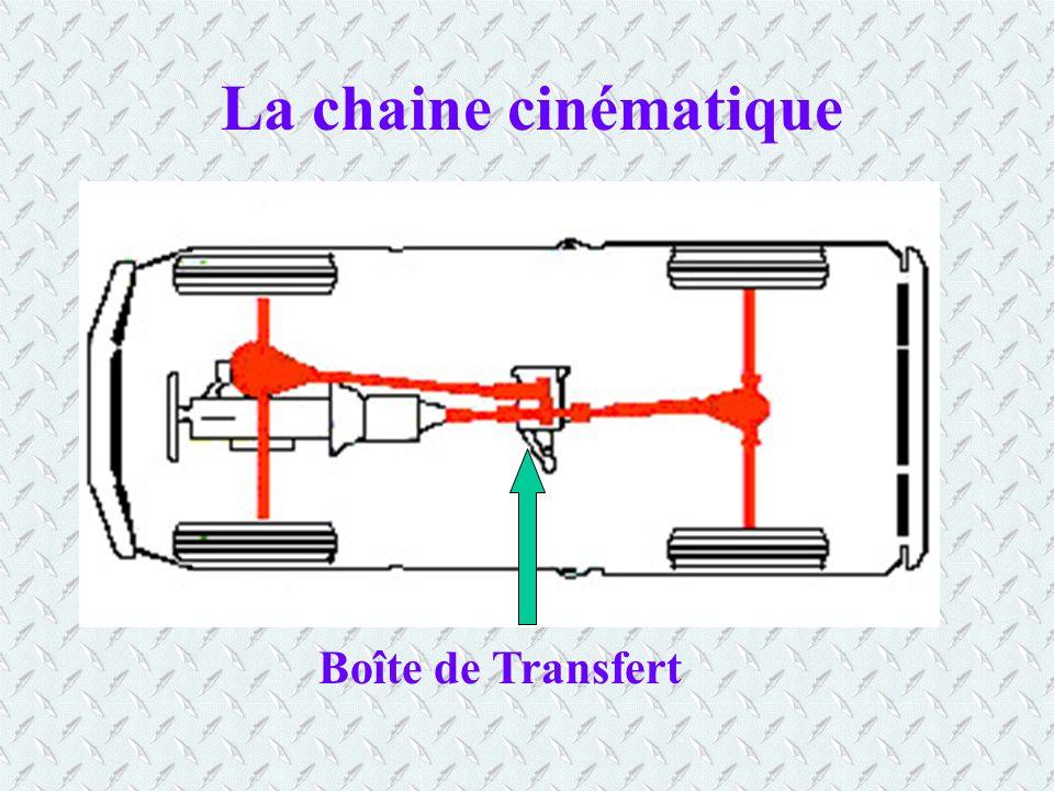 Pour éviter que lengin reste immobilisé, il possède un blocage de différentiel sur la boîte de transfert, qui va obliger le pont Avant et le pont Arrière à recevoir chacun 50 % de la puissance du moteur.