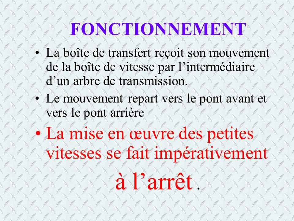 FONCTIONNEMENT La boîte de transfert reçoit son mouvement de la boîte de vitesse par lintermédiaire dun arbre de transmission.