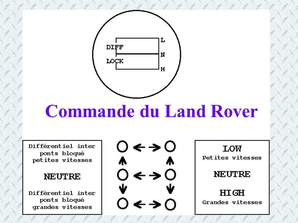 FONCTIONNEMENT La boîte de transfert reçoit son mouvement de la boîte de vitesse par lintermédiaire dun arbre de transmission. Le mouvement repart ver