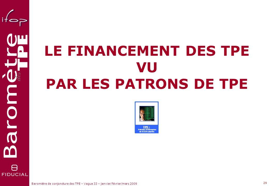 Question :Parmi les grandes mesures du plan de relance de Nicolas Sarkozy et de son gouvernement, quelles sont celles que vous jugez les plus utiles ?