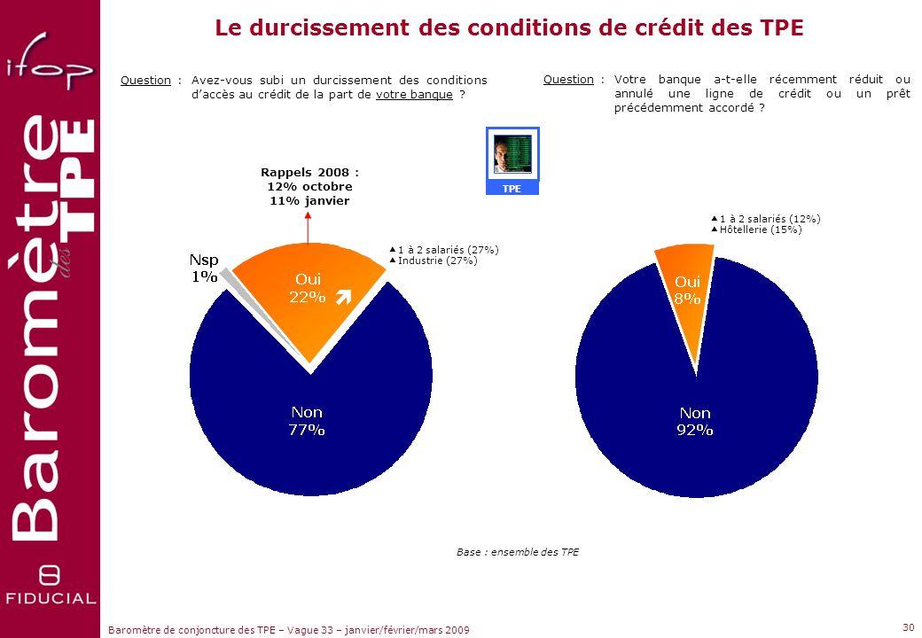Sujets dactualité Baromètre de conjoncture des TPE – Vague 33 – janvier/février/mars 2009 29 LE FINANCEMENT DES TPE VU PAR LES PATRONS DE TPE TPE : Pa