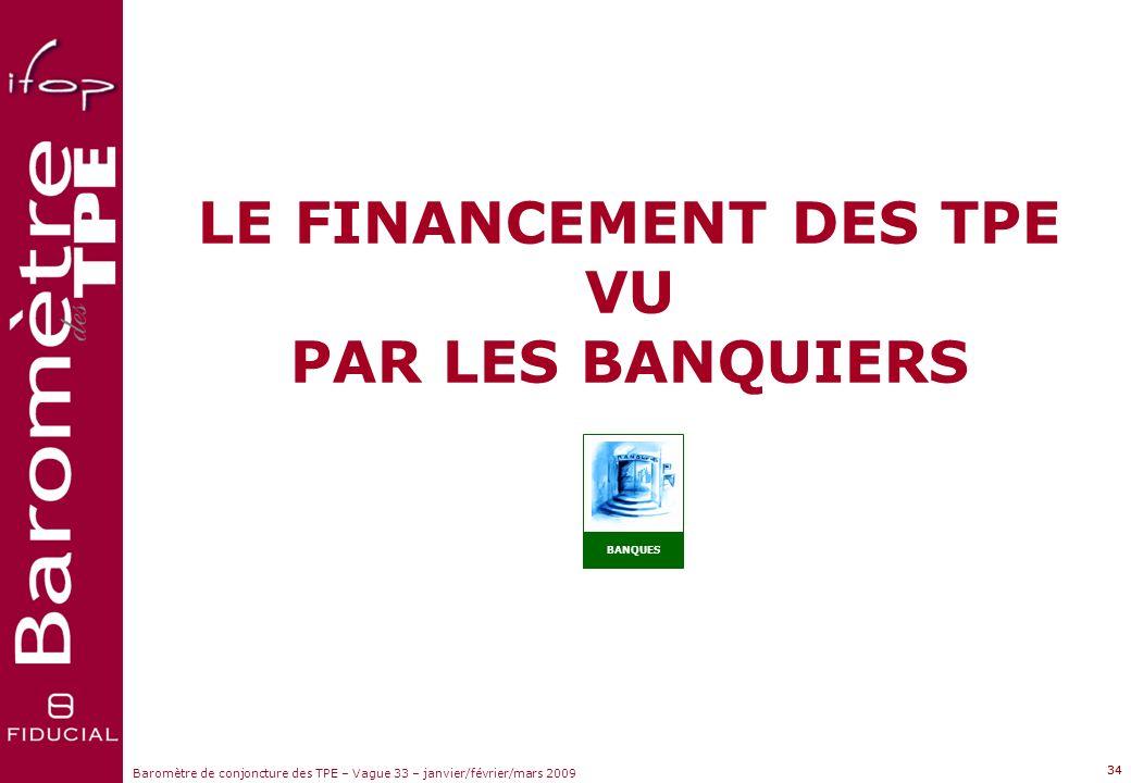 Sujets dactualité Baromètre de conjoncture des TPE – Vague 33 – janvier/février/mars 2009 Question :Craignez-vous que les banques renchérissent les co
