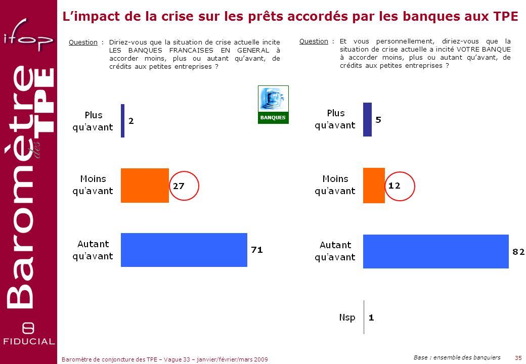 Sujets dactualité Baromètre de conjoncture des TPE – Vague 33 – janvier/février/mars 2009 34 LE FINANCEMENT DES TPE VU PAR LES BANQUIERS 34 BANQUES