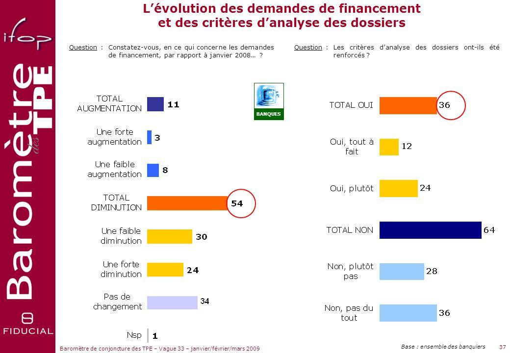 Sujets dactualité Baromètre de conjoncture des TPE – Vague 33 – janvier/février/mars 2009 36 Limpact du contexte économique sur lattitude des banques