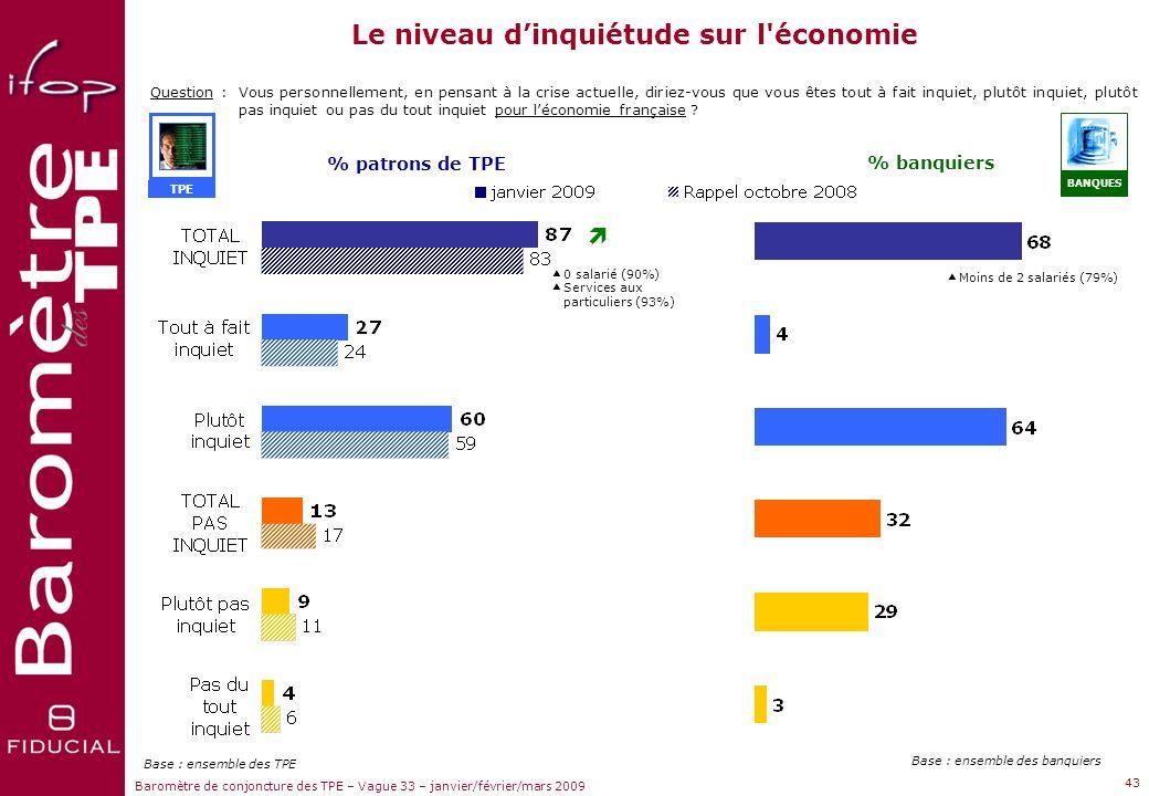 Sujets dactualité Baromètre de conjoncture des TPE – Vague 33 – janvier/février/mars 2009 42 Note de lecture ( ) Évolutions significatives à 95% par r