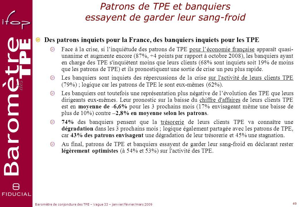 Sujets dactualité Baromètre de conjoncture des TPE – Vague 33 – janvier/février/mars 2009 48 Des finances dans le rouge Résultats 2008 : un bilan nul