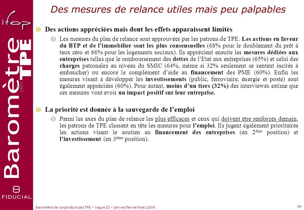 Sujets dactualité Baromètre de conjoncture des TPE – Vague 33 – janvier/février/mars 2009 49 Patrons de TPE et banquiers essayent de garder leur sang-