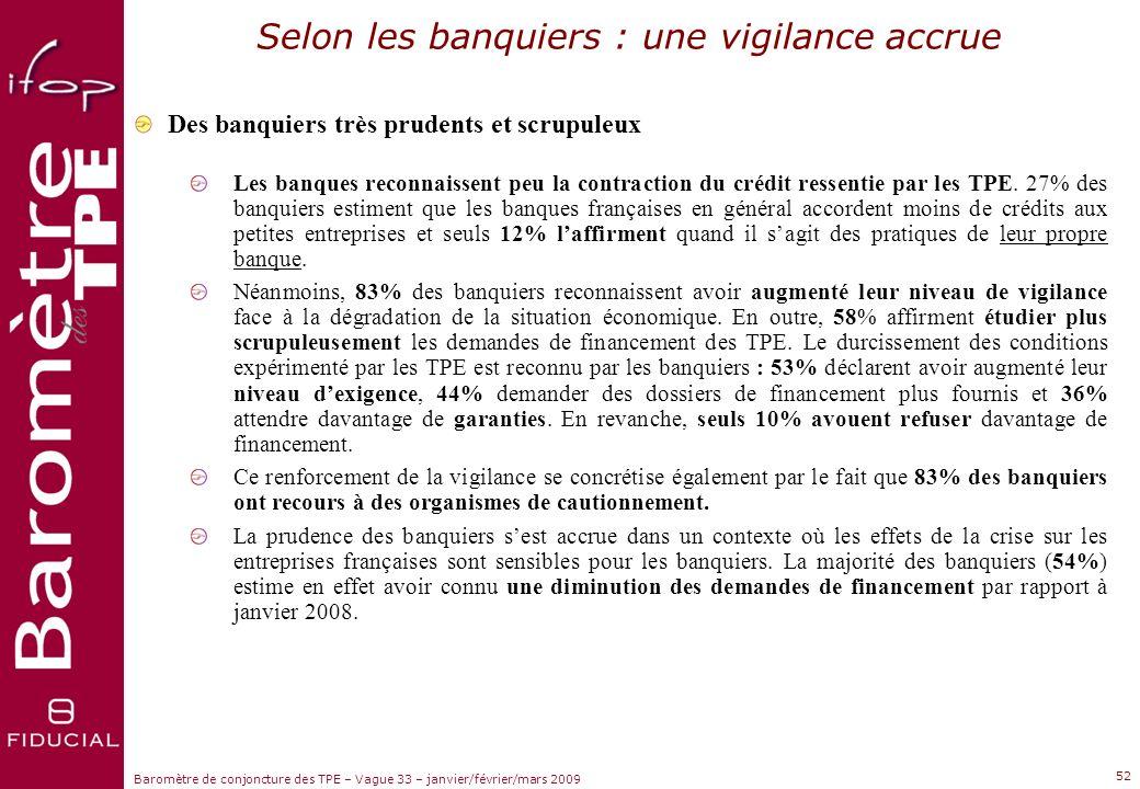 Sujets dactualité Baromètre de conjoncture des TPE – Vague 33 – janvier/février/mars 2009 51 Des mesures visant le financement des entreprises qui pei