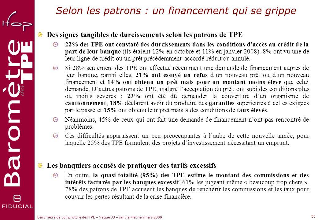 Sujets dactualité Baromètre de conjoncture des TPE – Vague 33 – janvier/février/mars 2009 52 Selon les banquiers : une vigilance accrue Des banquiers