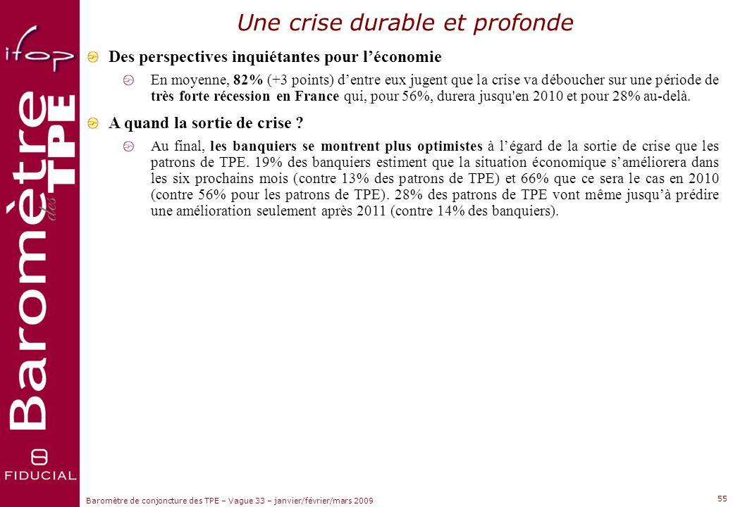 Sujets dactualité Baromètre de conjoncture des TPE – Vague 33 – janvier/février/mars 2009 Un médiateur du crédit qui a une incidence restreinte sur la