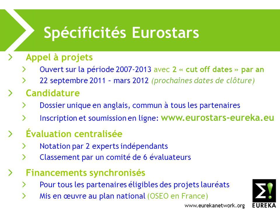 www.eurekanetwork.org Spécificités Eurostars Appel à projets Ouvert sur la période 2007-2013 avec 2 « cut off dates » par an 22 septembre 2011 – mars