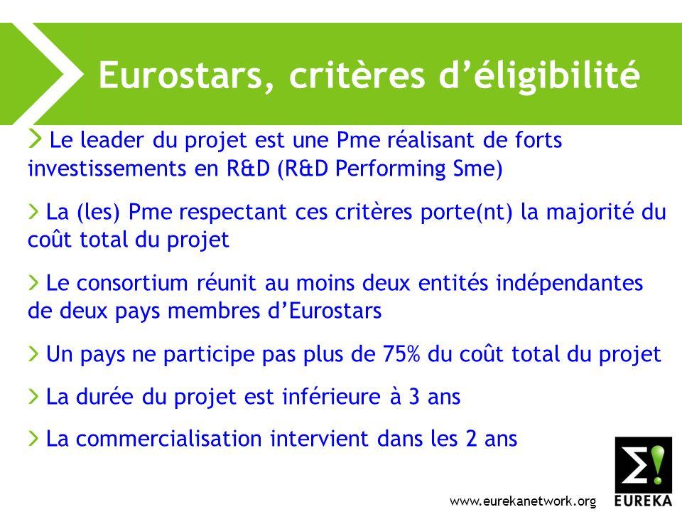 www.eurekanetwork.org Eurostars, critères déligibilité Le leader du projet est une Pme réalisant de forts investissements en R&D (R&D Performing Sme) La (les) Pme respectant ces critères porte(nt) la majorité du coût total du projet Le consortium réunit au moins deux entités indépendantes de deux pays membres dEurostars Un pays ne participe pas plus de 75% du coût total du projet La durée du projet est inférieure à 3 ans La commercialisation intervient dans les 2 ans