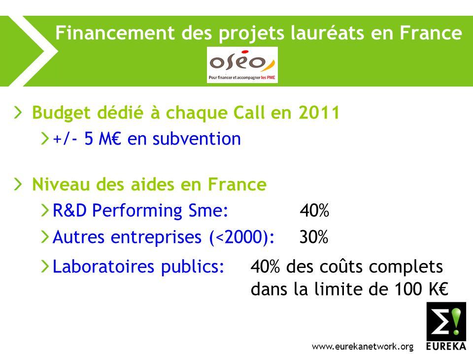 www.eurekanetwork.org Financement des projets lauréats en France Budget dédié à chaque Call en 2011 +/- 5 M en subvention Niveau des aides en France R & D Performing Sme: 40% Autres entreprises (<2000): 30% Laboratoires publics:40% des coûts complets dans la limite de 100 K