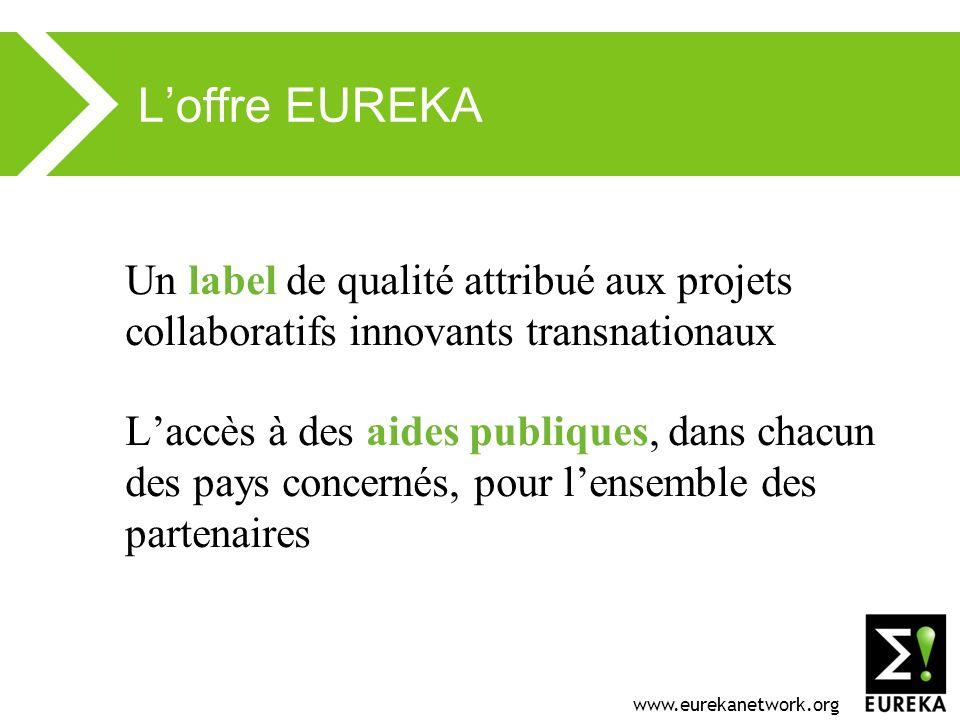www.eurekanetwork.org Loffre EUREKA Un label de qualité attribué aux projets collaboratifs innovants transnationaux Laccès à des aides publiques, dans