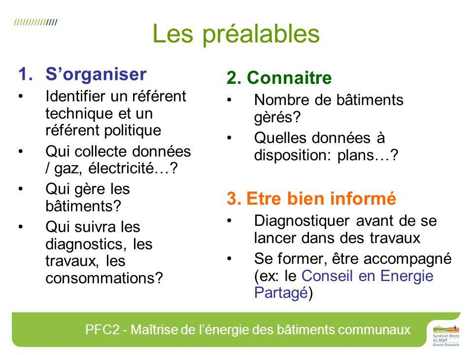 Les préalables 1.Sorganiser Identifier un référent technique et un référent politique Qui collecte données / gaz, électricité….