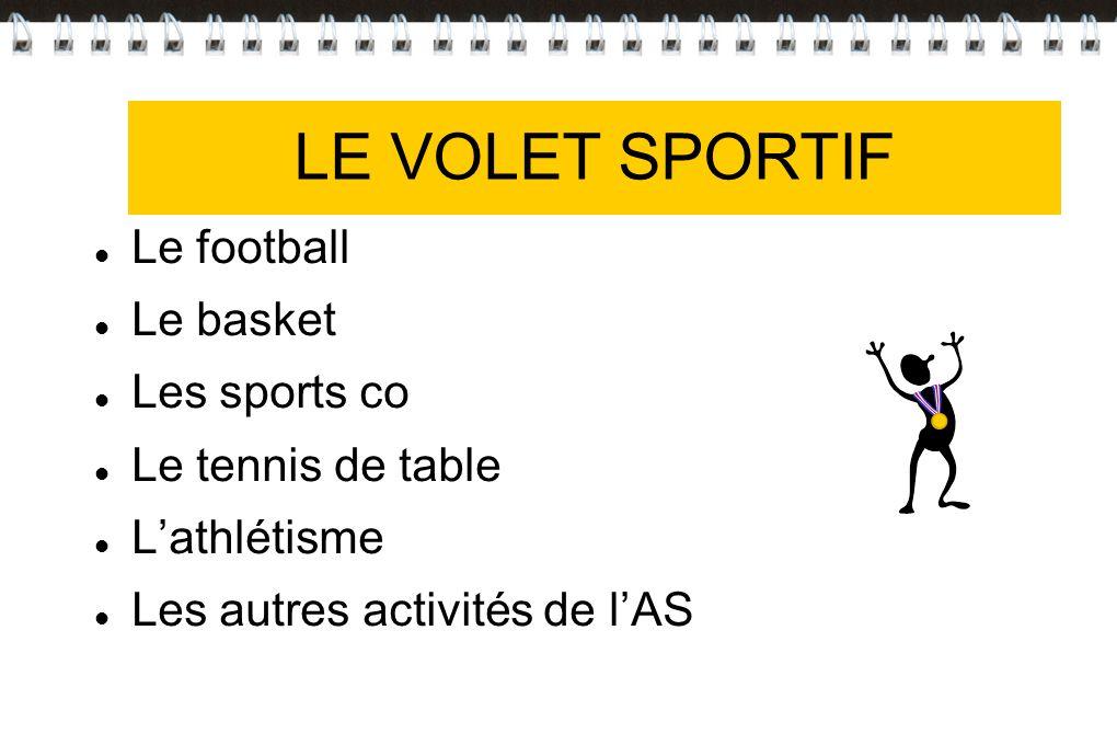 VOLET SPORTIF Le football Le basket Les sports co Le tennis de table Lathlétisme Les autres activités de lAS LE VOLET SPORTIF