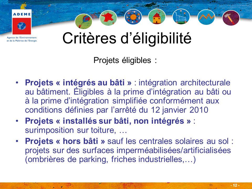 - 12 - Projets « intégrés au bâti » : intégration architecturale au bâtiment. Éligibles à la prime dintégration au bâti ou à la prime dintégration sim