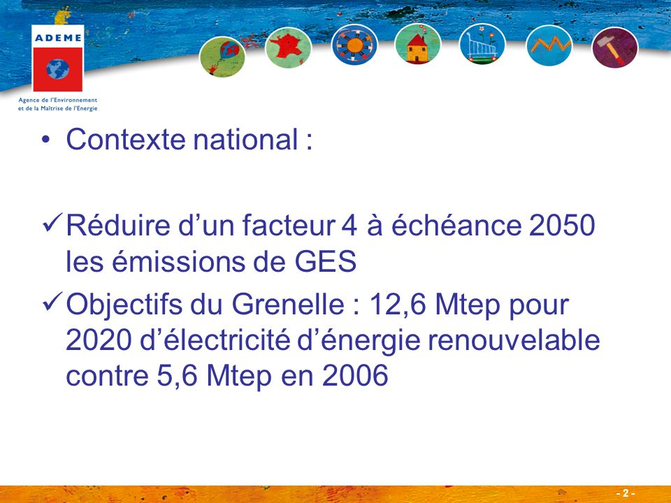 - 2 - Contexte national : Réduire dun facteur 4 à échéance 2050 les émissions de GES Objectifs du Grenelle : 12,6 Mtep pour 2020 délectricité dénergie