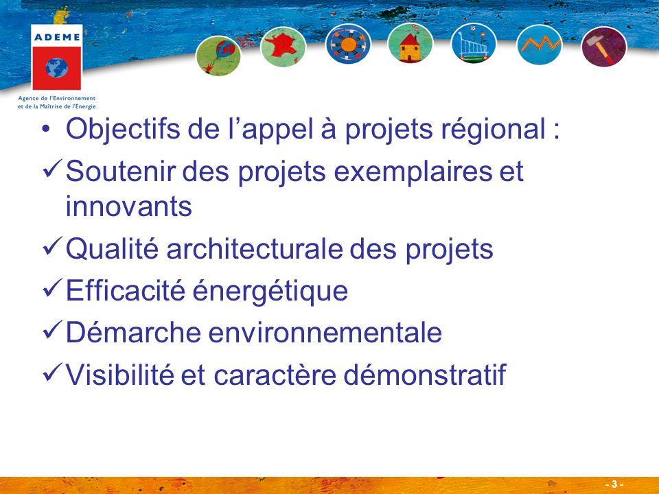 - 3 - Objectifs de lappel à projets régional : Soutenir des projets exemplaires et innovants Qualité architecturale des projets Efficacité énergétique