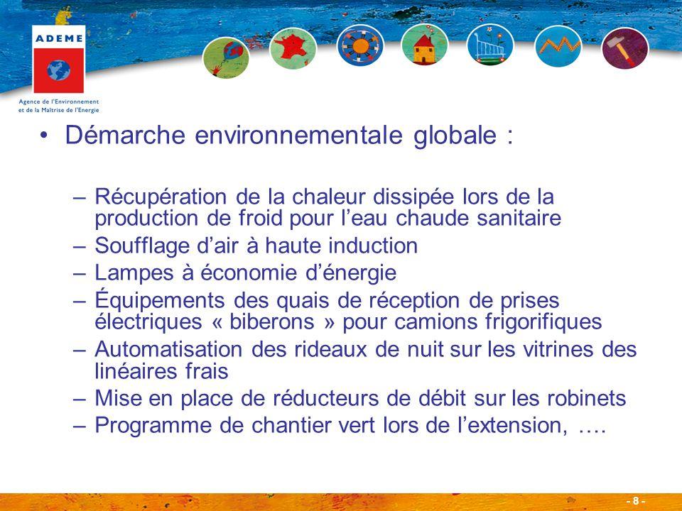 - 8 - Démarche environnementale globale : –Récupération de la chaleur dissipée lors de la production de froid pour leau chaude sanitaire –Soufflage da