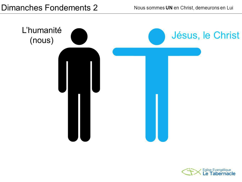 Dimanches Fondements 2 Nous sommes UN en Christ, demeurons en Lui Lhumanité (nous) Jésus, le Christ Nous devons MOURIR AVEC CHRIST sur la croix