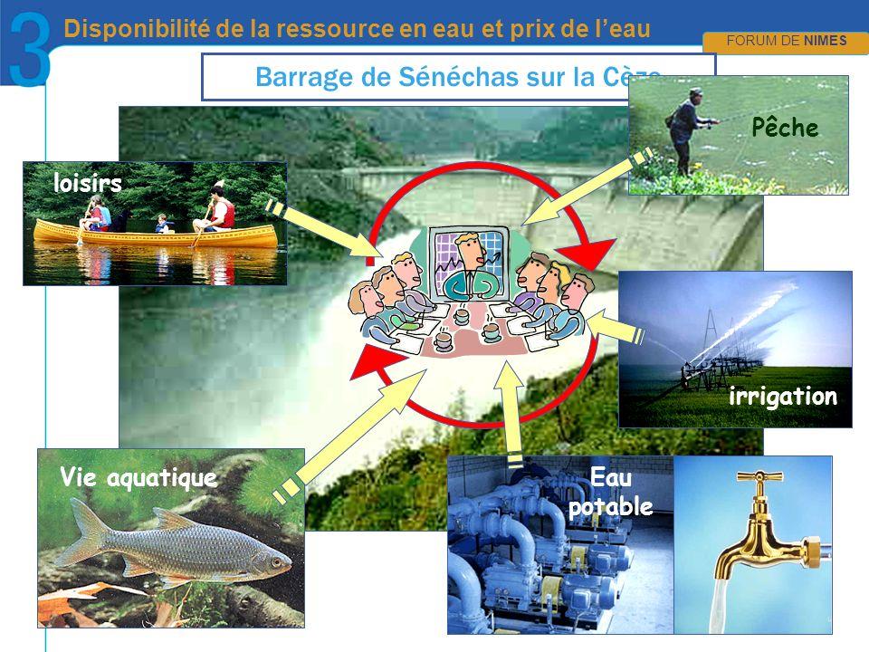 CRÉDIT PHOTOS en attente… FORUM DE NIMES Disponibilité de la ressource en eau et prix de leau FORUM DE NIMES Barrage de Sénéchas sur la Cèze loisirs Vie aquatiqueEau potable irrigation Pêche